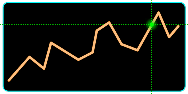 Online Stock Exchange. Investing in the stock market.