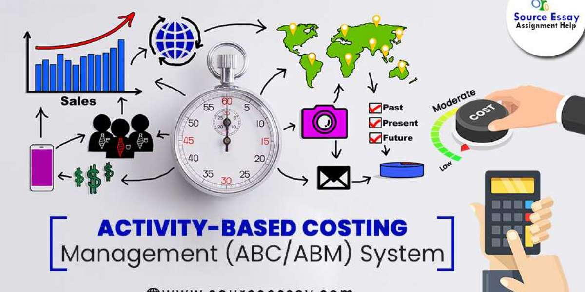 Activity Based Costing/Management (ABC/ABM) System