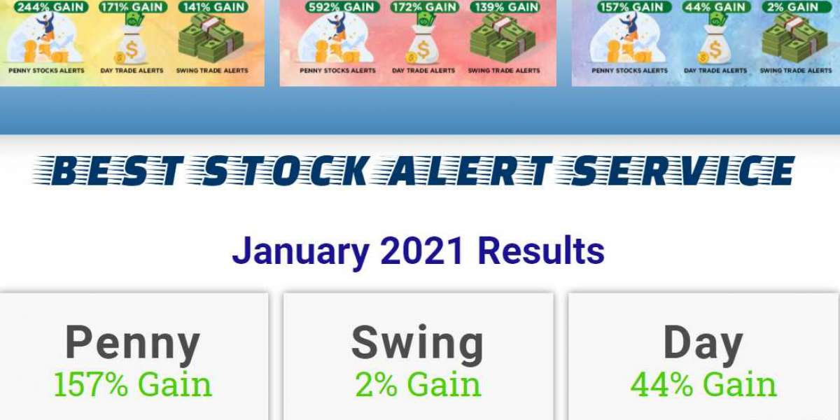 How do you know when a stock will go up?
